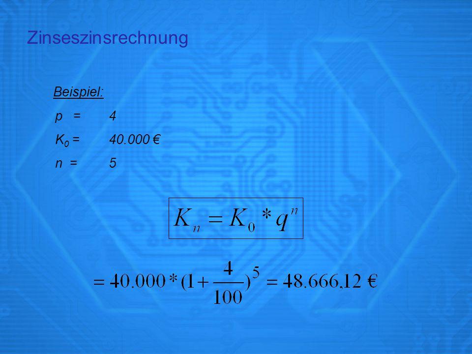 Zinseszinsrechnung Beispiel: p = 4 K0 = 40.000 € n = 5