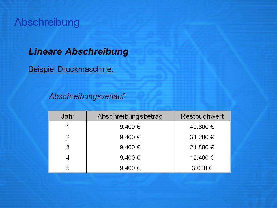 Abschreibung Lineare Abschreibung Beispiel Druckmaschine: