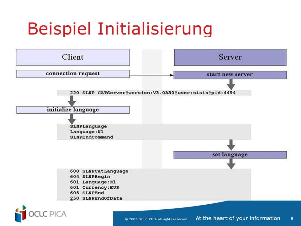 Beispiel Initialisierung