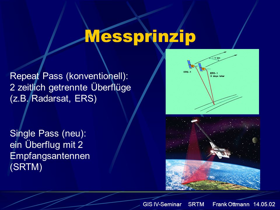 Messprinzip Repeat Pass (konventionell):