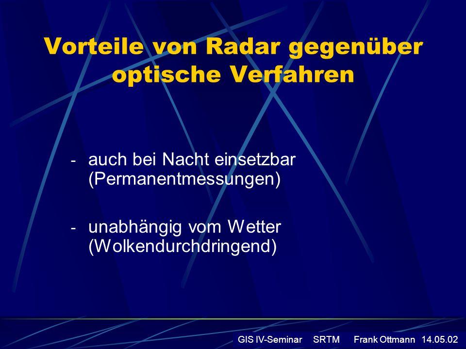 Vorteile von Radar gegenüber optische Verfahren