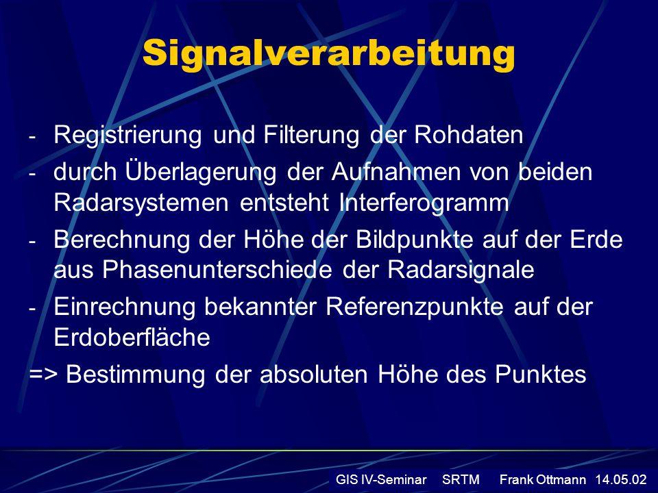 Signalverarbeitung Registrierung und Filterung der Rohdaten