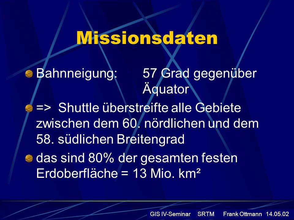 Missionsdaten Bahnneigung: 57 Grad gegenüber Äquator