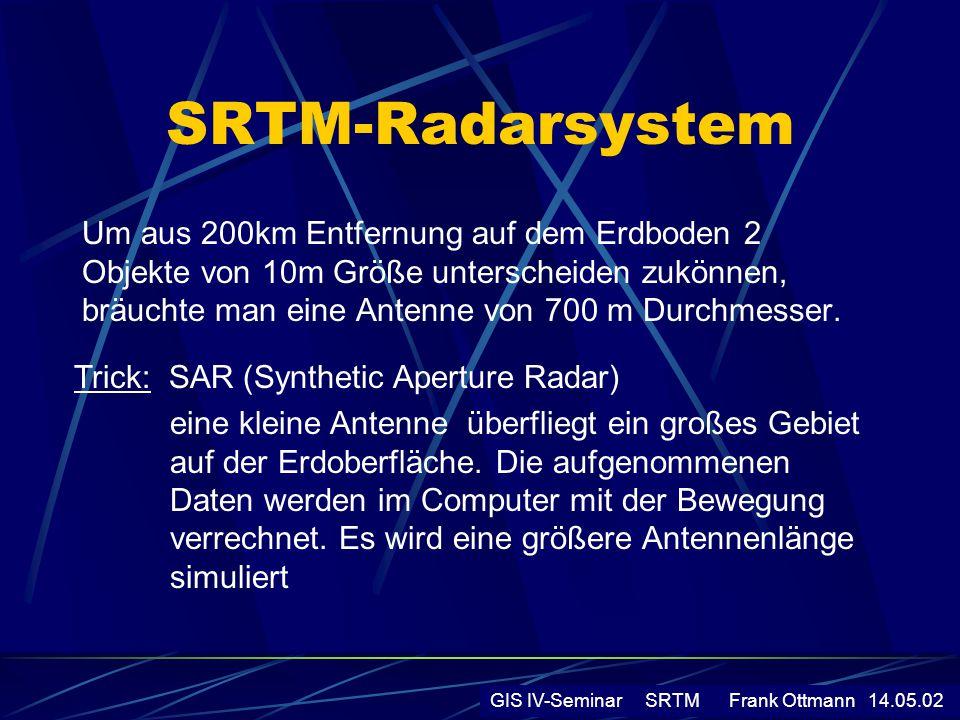 SRTM-Radarsystem