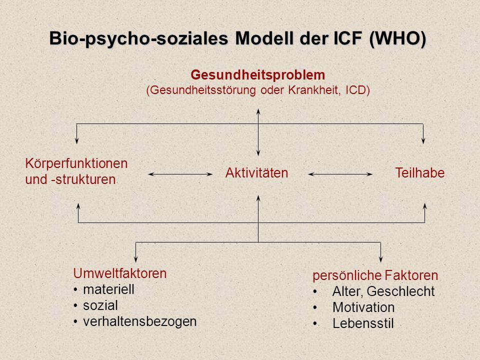(Gesundheitsstörung oder Krankheit, ICD)
