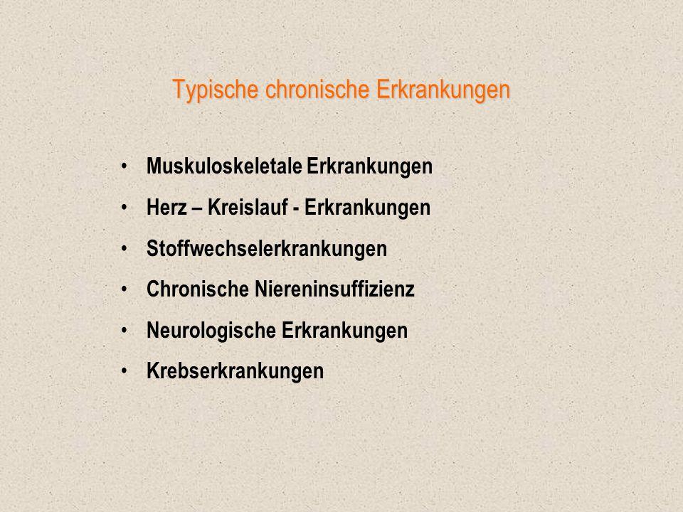 Typische chronische Erkrankungen