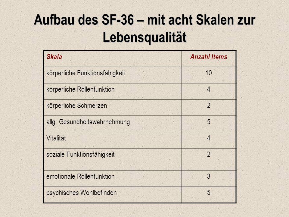 Aufbau des SF-36 – mit acht Skalen zur Lebensqualität