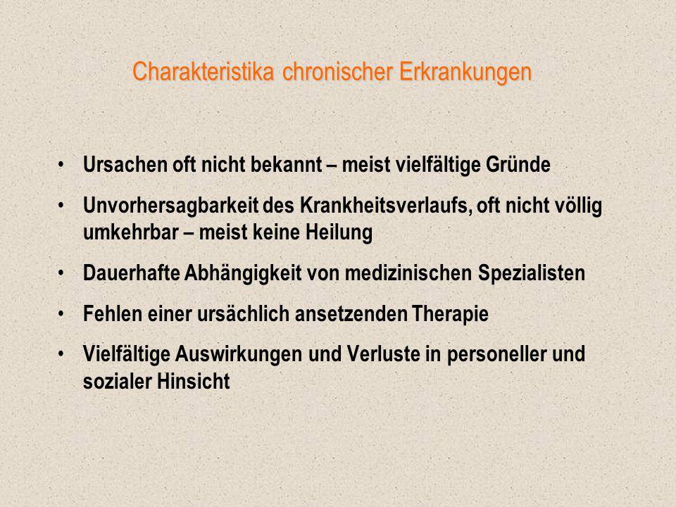 Charakteristika chronischer Erkrankungen