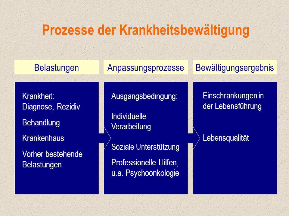 Prozesse der Krankheitsbewältigung