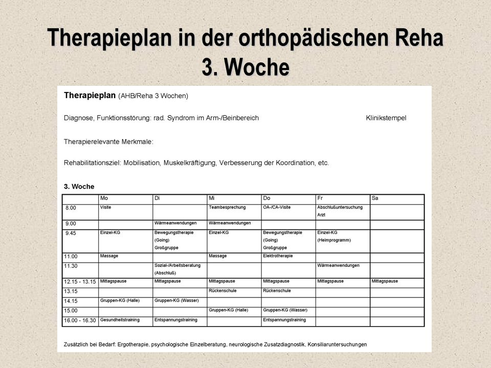 Therapieplan in der orthopädischen Reha 3. Woche