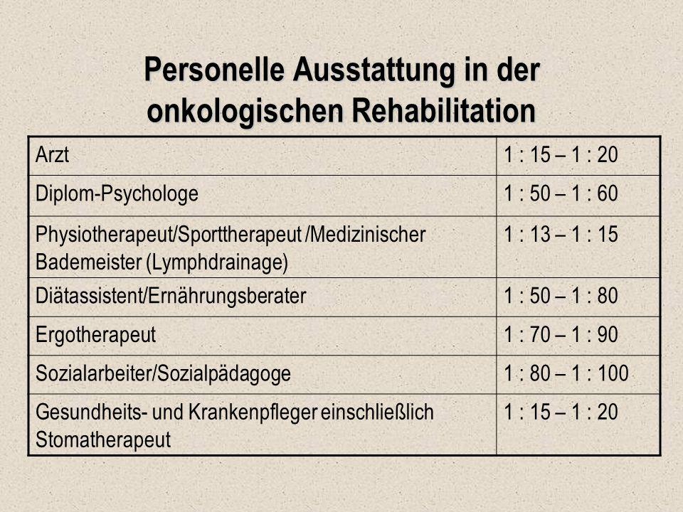 Personelle Ausstattung in der onkologischen Rehabilitation