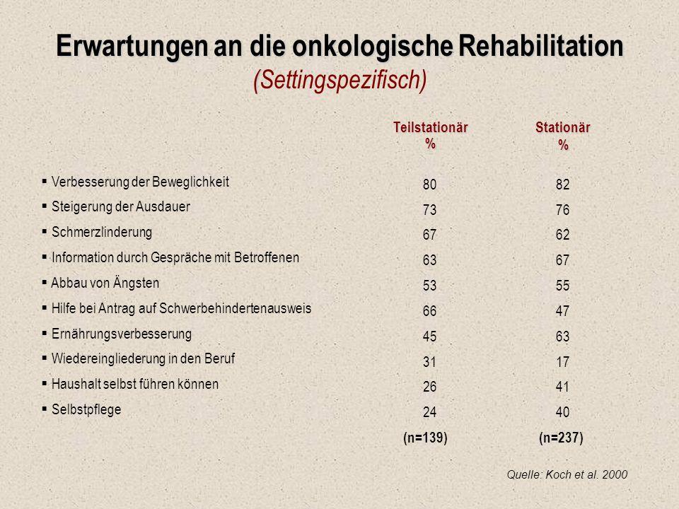 Erwartungen an die onkologische Rehabilitation (Settingspezifisch)