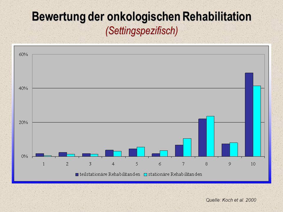 Bewertung der onkologischen Rehabilitation (Settingspezifisch)