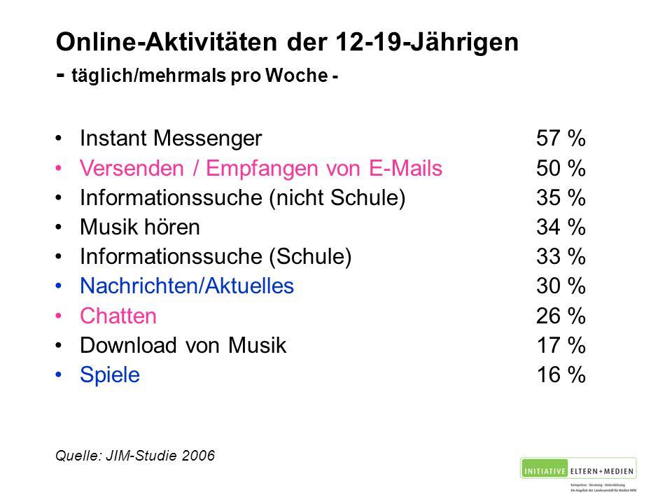 Online-Aktivitäten der 12-19-Jährigen - täglich/mehrmals pro Woche -