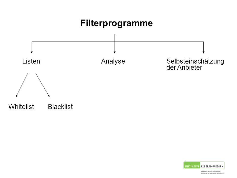 Filterprogramme Listen Analyse Selbsteinschätzung der Anbieter