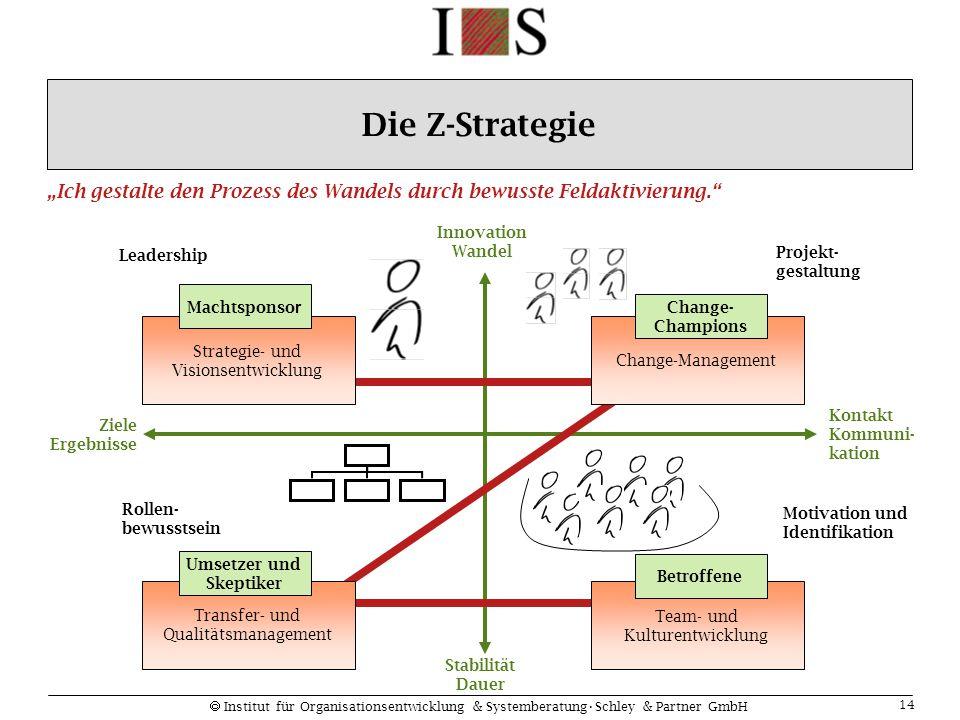 """Die Z-Strategie """"Ich gestalte den Prozess des Wandels durch bewusste Feldaktivierung. Innovation."""