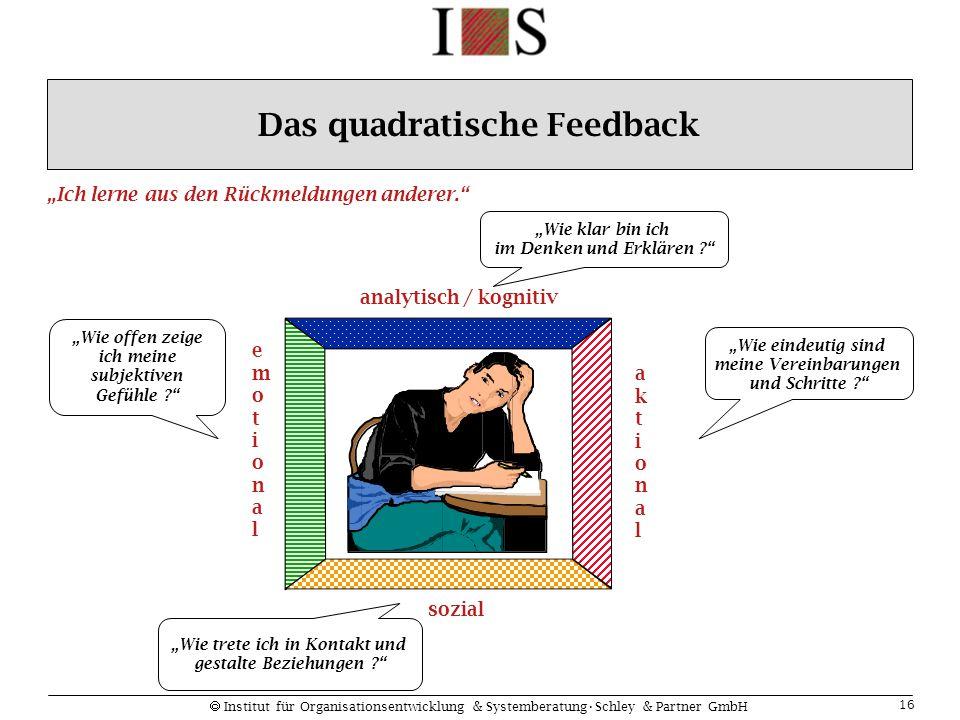 Das quadratische Feedback