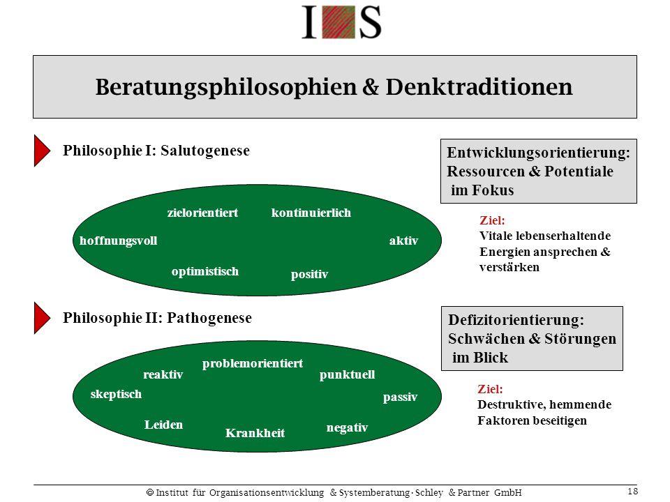Beratungsphilosophien & Denktraditionen