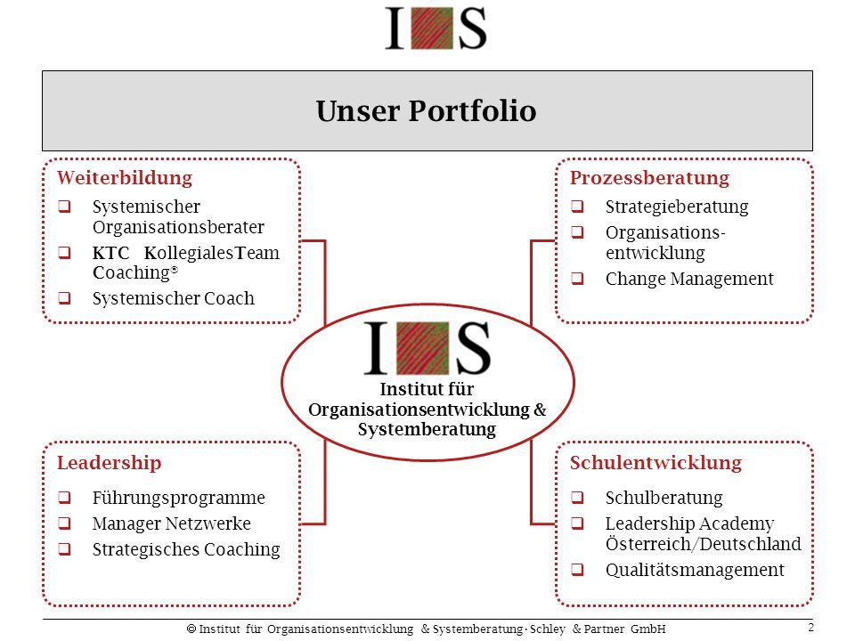 Institut für Organisationsentwicklung & Systemberatung