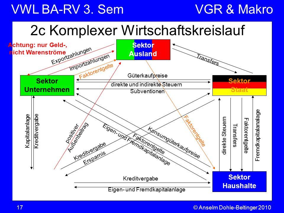 2c Komplexer Wirtschaftskreislauf