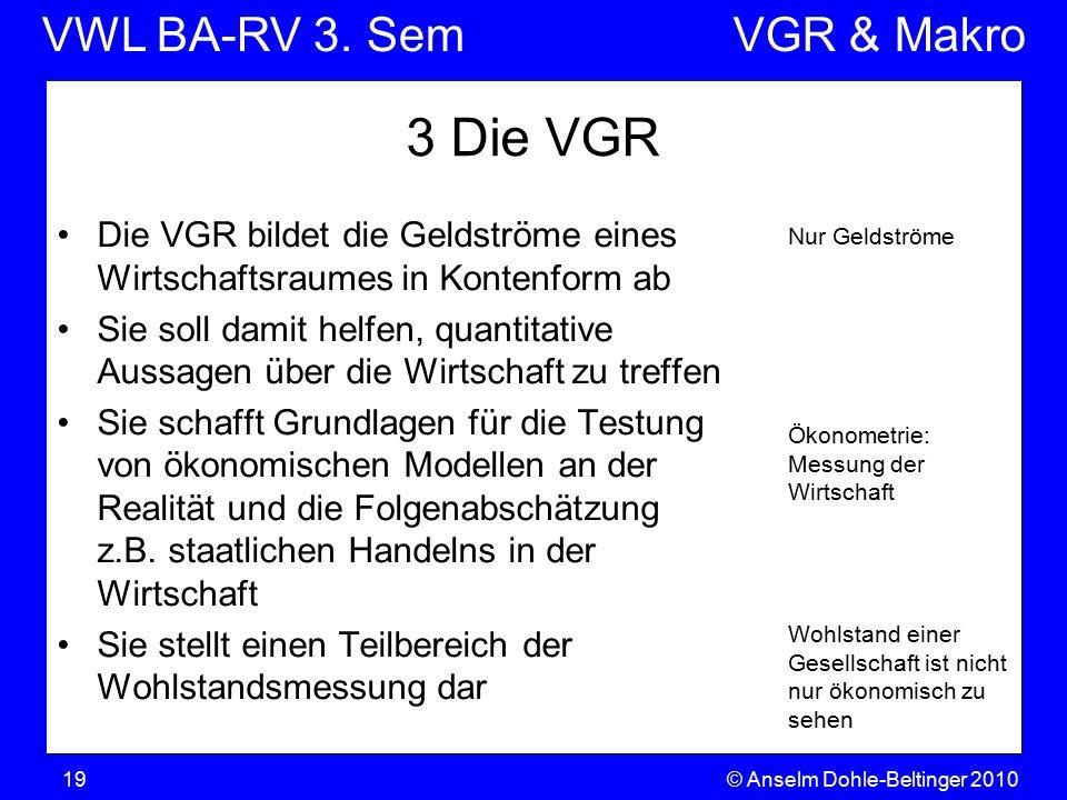 3 Die VGR Die VGR bildet die Geldströme eines Wirtschaftsraumes in Kontenform ab.