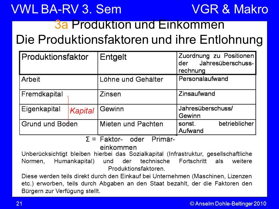 3a Produktion und Einkommen Die Produktionsfaktoren und ihre Entlohnung