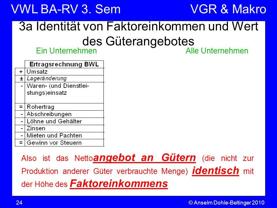 3a Identität von Faktoreinkommen und Wert des Güterangebotes