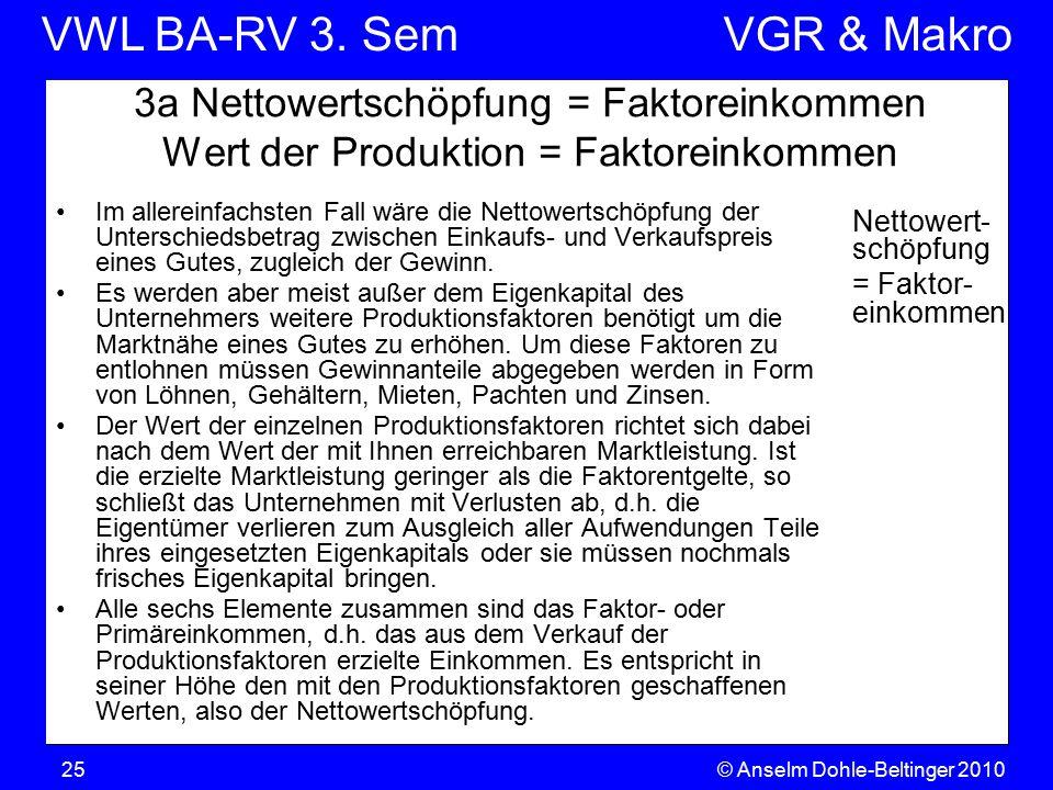 3a Nettowertschöpfung = Faktoreinkommen Wert der Produktion = Faktoreinkommen