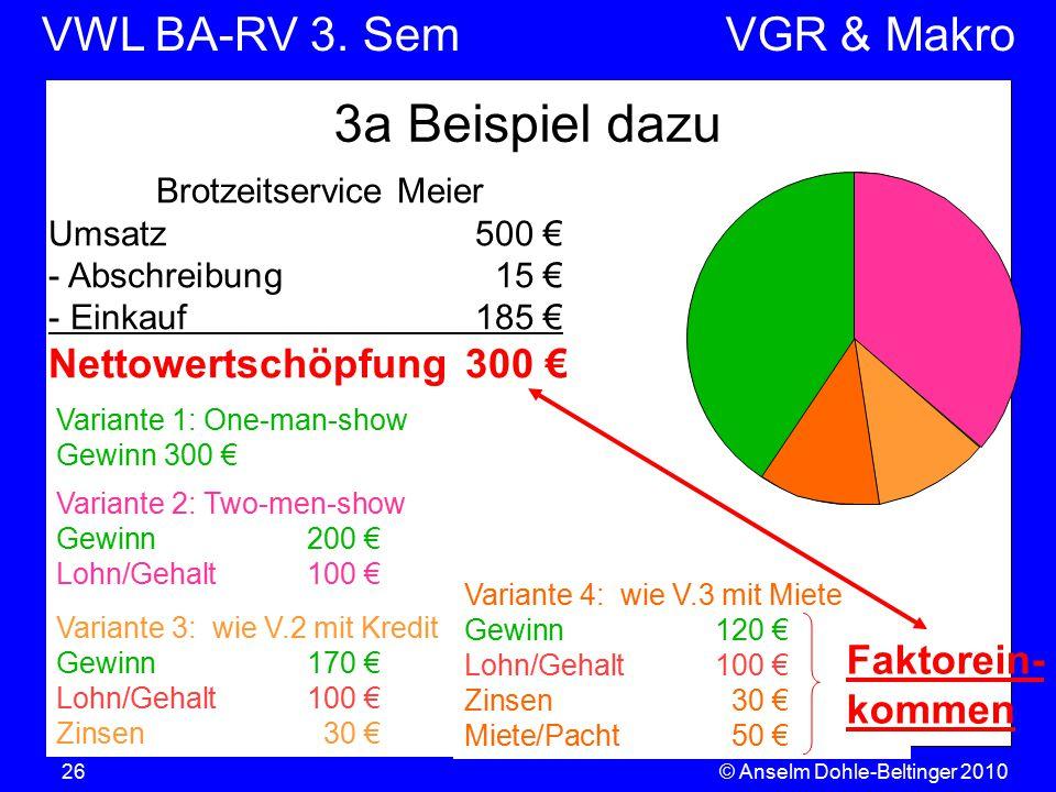 Brotzeitservice Meier
