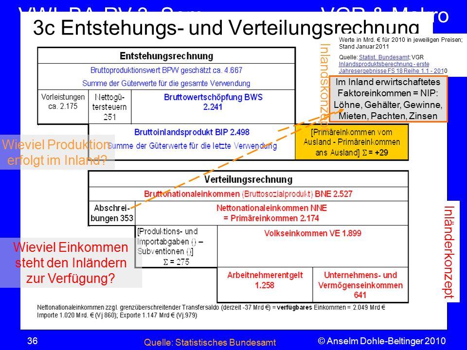 3c Entstehungs- und Verteilungsrechnung
