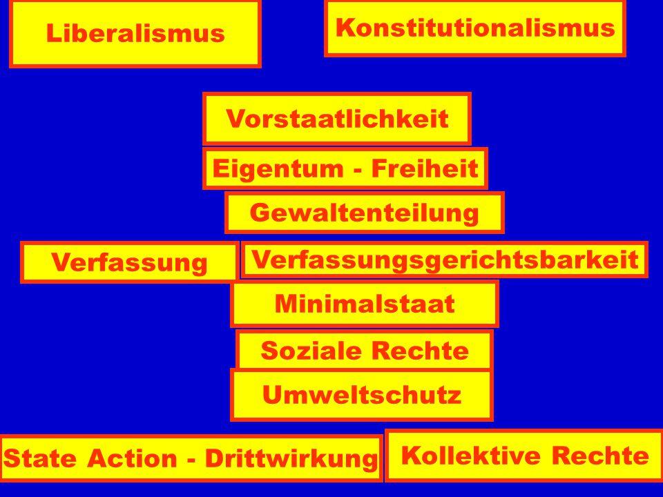 Verfassungsgerichtsbarkeit