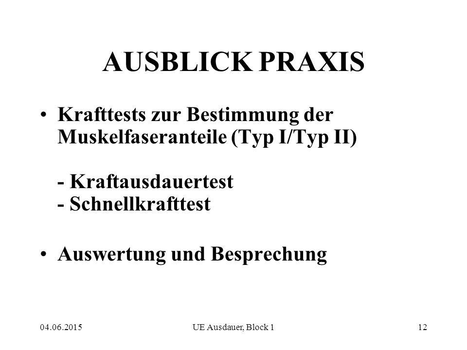 AUSBLICK PRAXIS Krafttests zur Bestimmung der Muskelfaseranteile (Typ I/Typ II) - Kraftausdauertest - Schnellkrafttest.