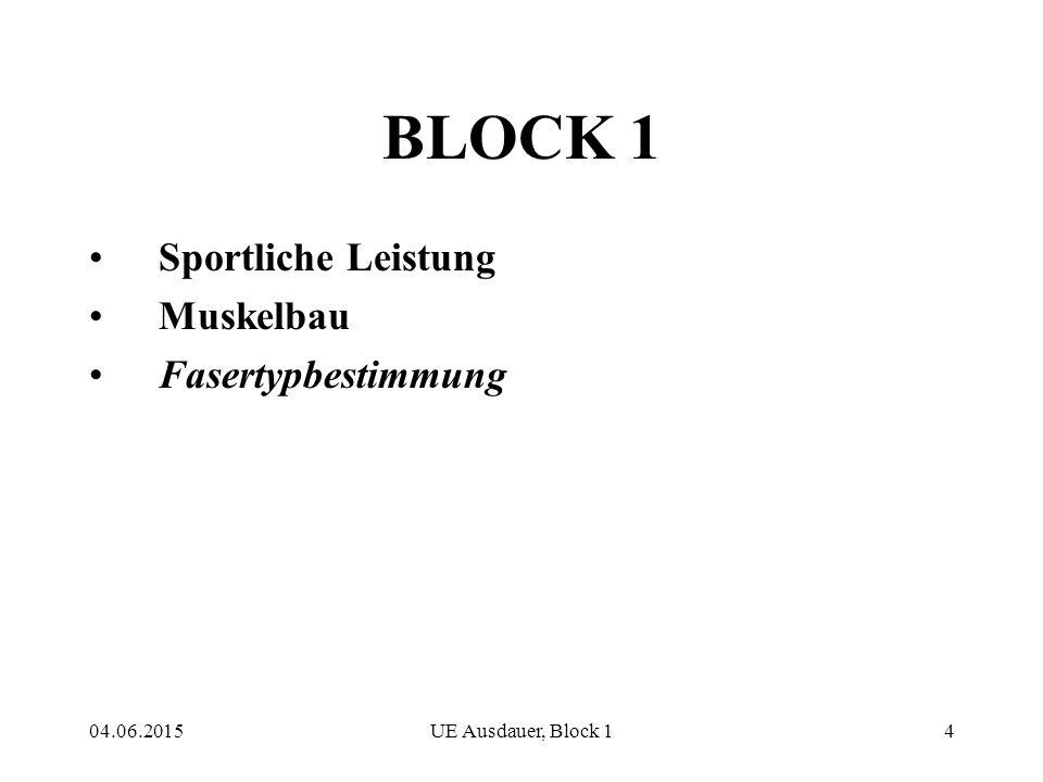 BLOCK 1 Sportliche Leistung Muskelbau Fasertypbestimmung 16.04.2017