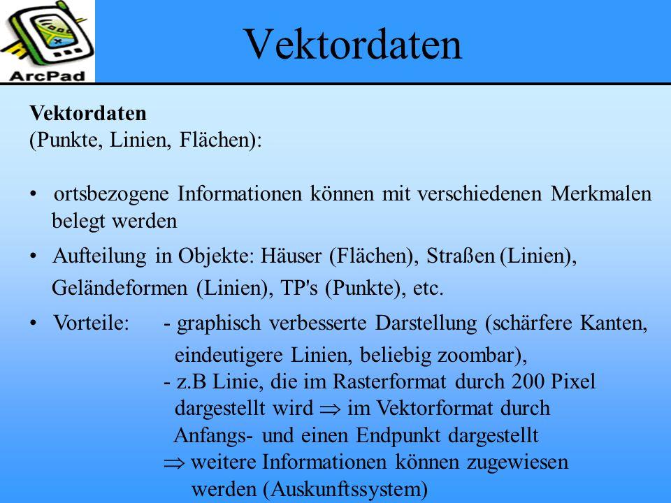 Vektordaten Vektordaten (Punkte, Linien, Flächen):