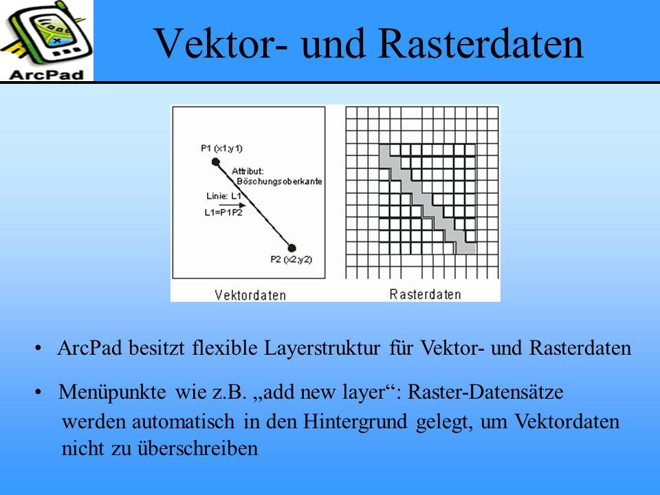 Vektor- und Rasterdaten