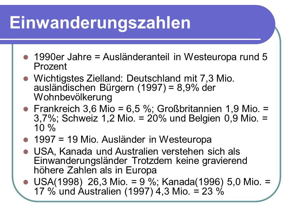 Einwanderungszahlen 1990er Jahre = Ausländeranteil in Westeuropa rund 5 Prozent.