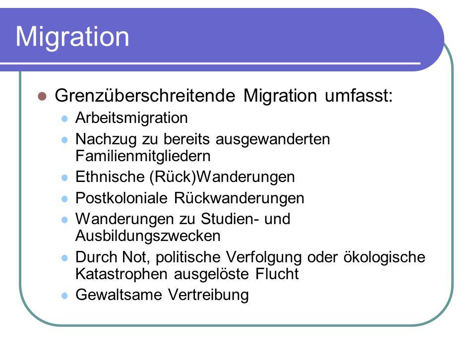 Migration Grenzüberschreitende Migration umfasst: Arbeitsmigration