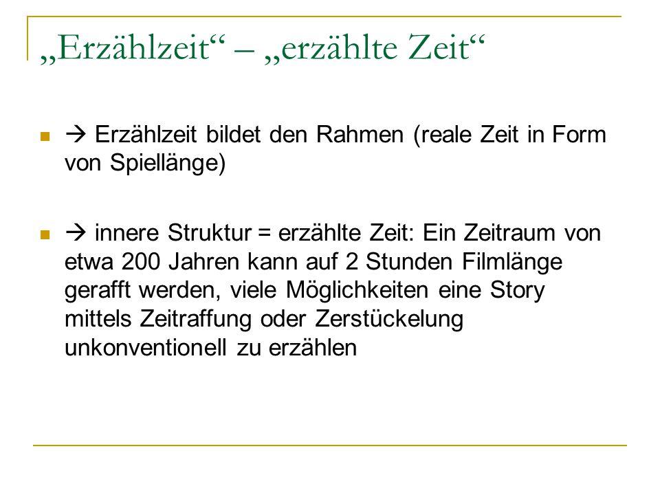 """""""Erzählzeit – """"erzählte Zeit"""
