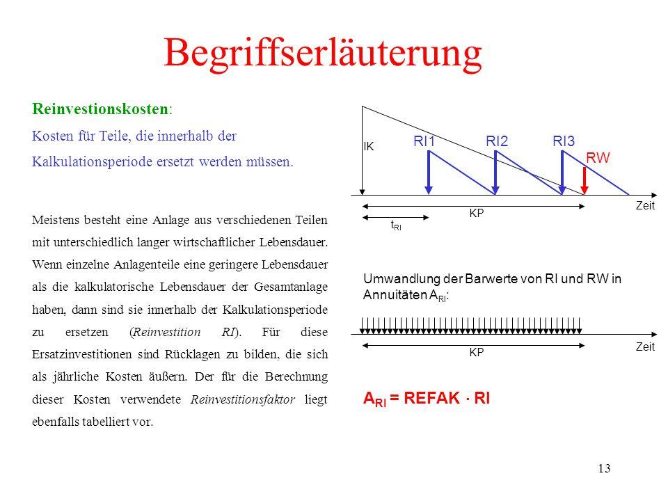 Begriffserläuterung Reinvestionskosten: Kosten für Teile, die innerhalb der Kalkulationsperiode ersetzt werden müssen.