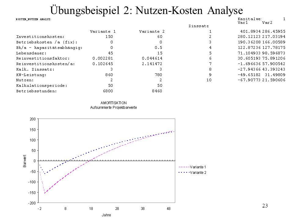 Übungsbeispiel 2: Nutzen-Kosten Analyse