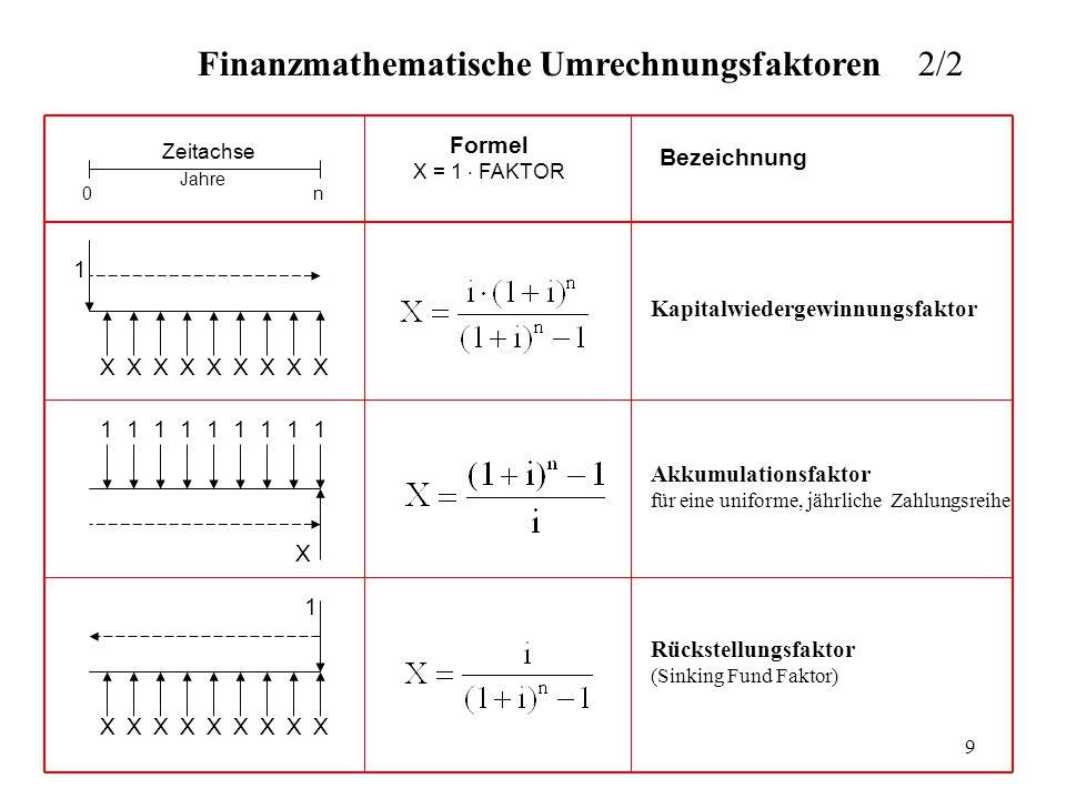 Finanzmathematische Umrechnungsfaktoren 2/2