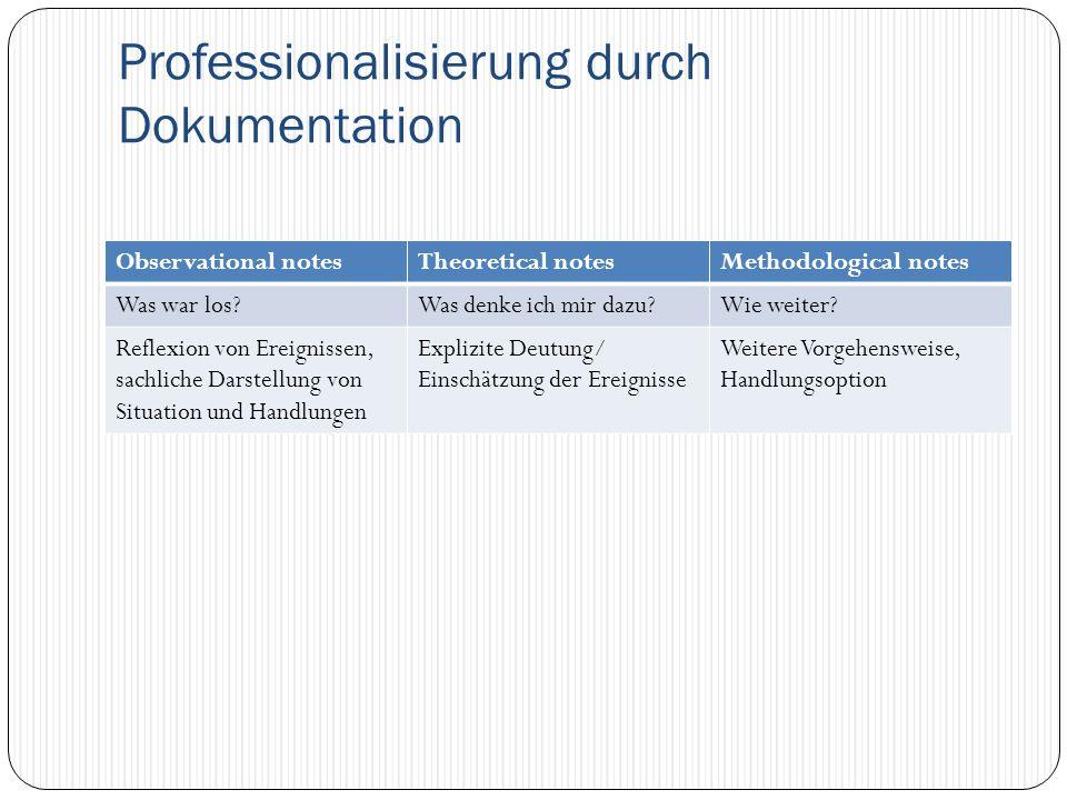 Professionalisierung durch Dokumentation