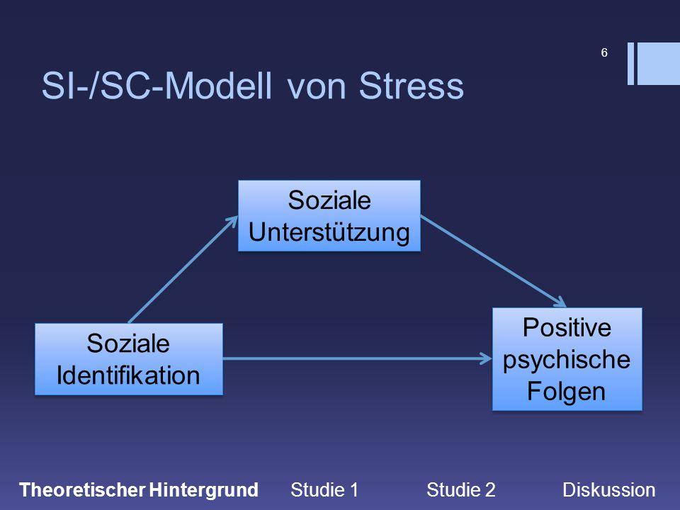 SI-/SC-Modell von Stress