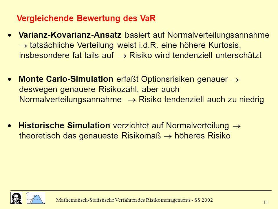 Vergleichende Bewertung des VaR