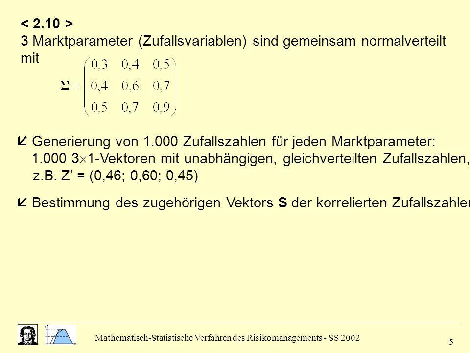 3 Marktparameter (Zufallsvariablen) sind gemeinsam normalverteilt mit