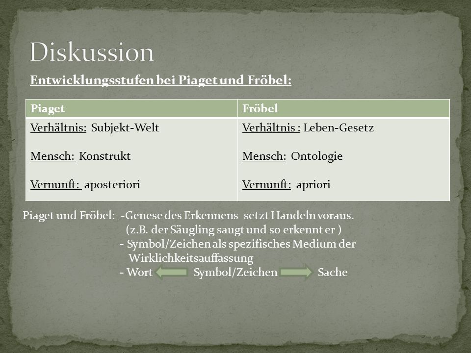 Diskussion Entwicklungsstufen bei Piaget und Fröbel: Piaget Fröbel
