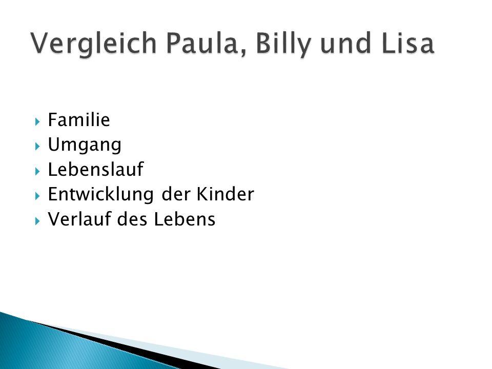 Vergleich Paula, Billy und Lisa