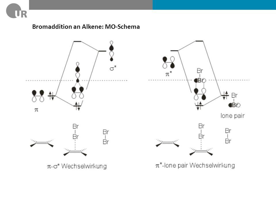 Bromaddition an Alkene: MO-Schema