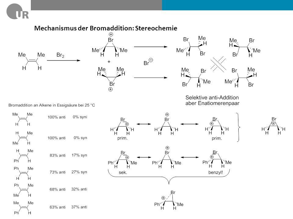Mechanismus der Bromaddition: Stereochemie