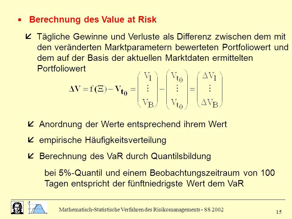  Berechnung des Value at Risk